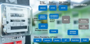 Total Solution for Smart Meter – Power Management Expert – AiT Semiconductor Inc.