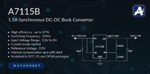 Power Management Expert – AiT Semiconductor Inc. – 1.5A High Efficiency Buck DC-DC Converter